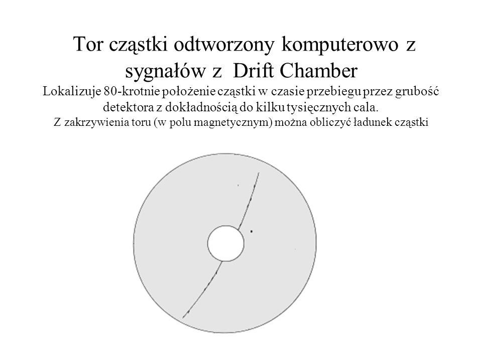 Tor cząstki odtworzony komputerowo z sygnałów z Drift Chamber Lokalizuje 80-krotnie położenie cząstki w czasie przebiegu przez grubość detektora z dokładnością do kilku tysięcznych cala.