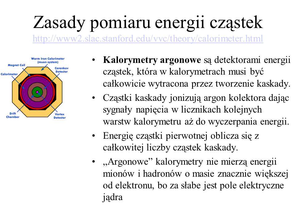 Zasady pomiaru energii cząstek http://www2. slac. stanford