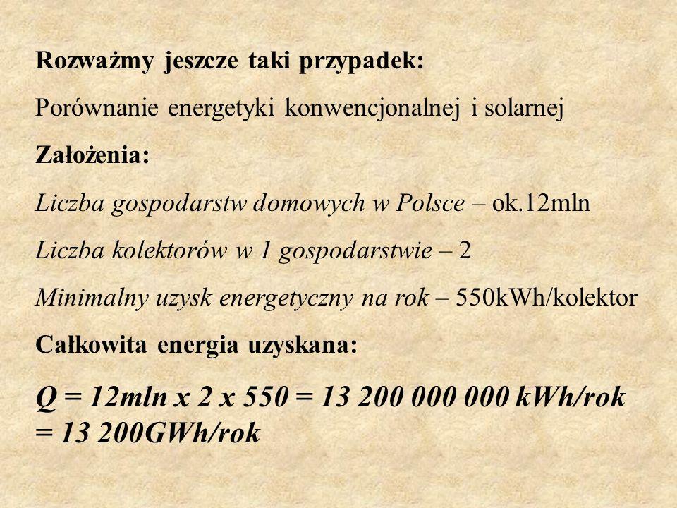 Q = 12mln x 2 x 550 = 13 200 000 000 kWh/rok = 13 200GWh/rok