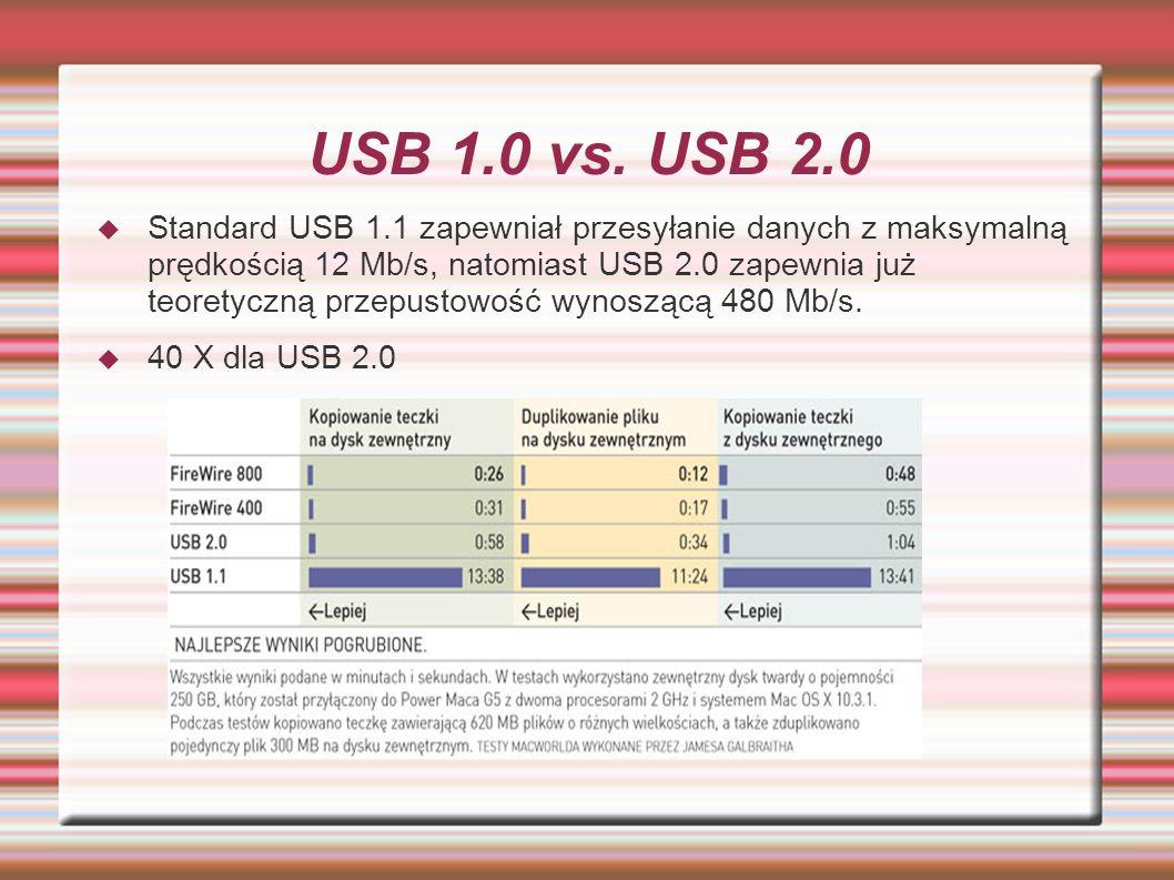 USB 1.0 vs. USB 2.0