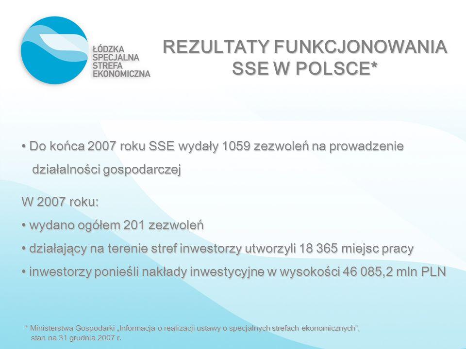 REZULTATY FUNKCJONOWANIA SSE W POLSCE*