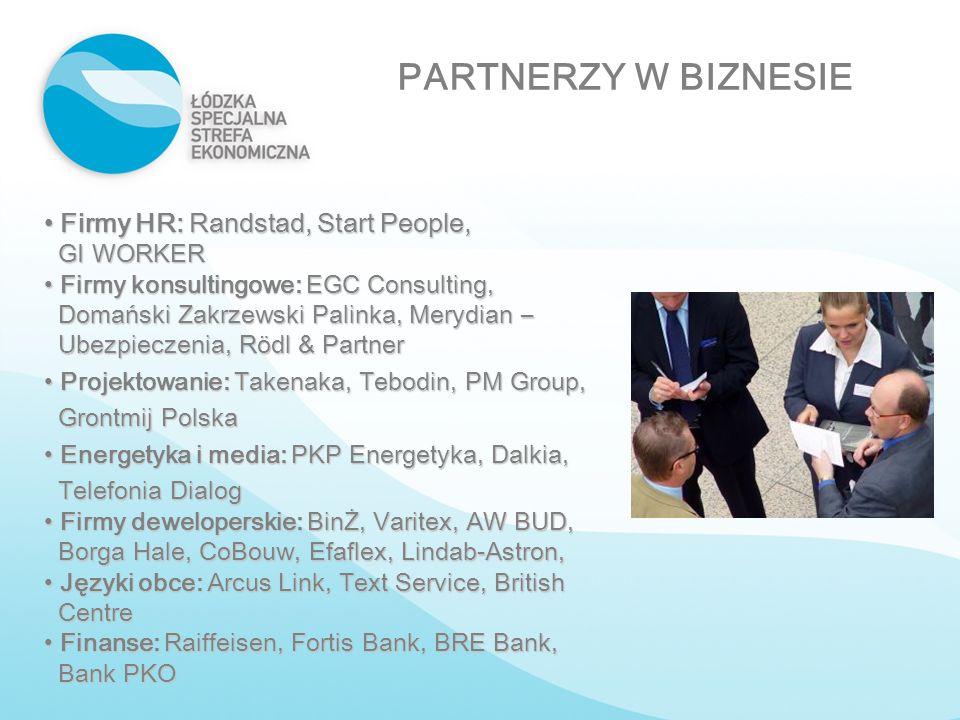 PARTNERZY W BIZNESIE Firmy HR: Randstad, Start People, GI WORKER