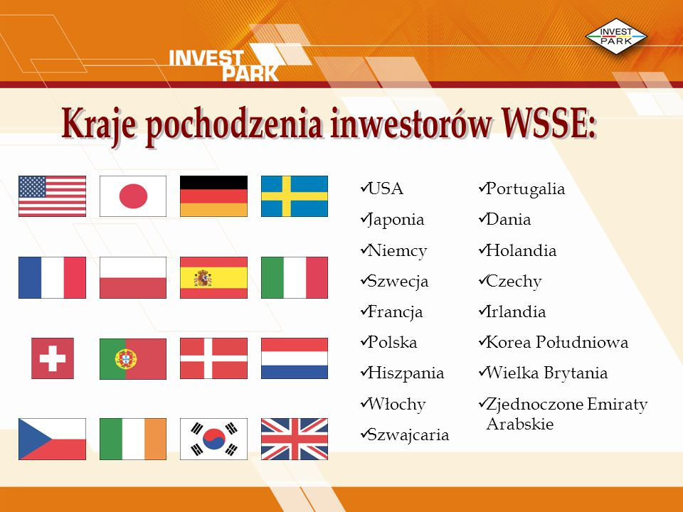 Kraje pochodzenia inwestorów WSSE: