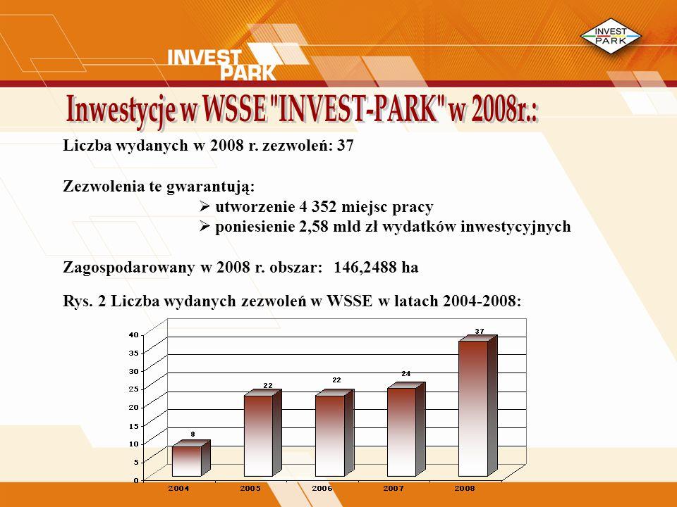 Inwestycje w WSSE INVEST-PARK w 2008r.: