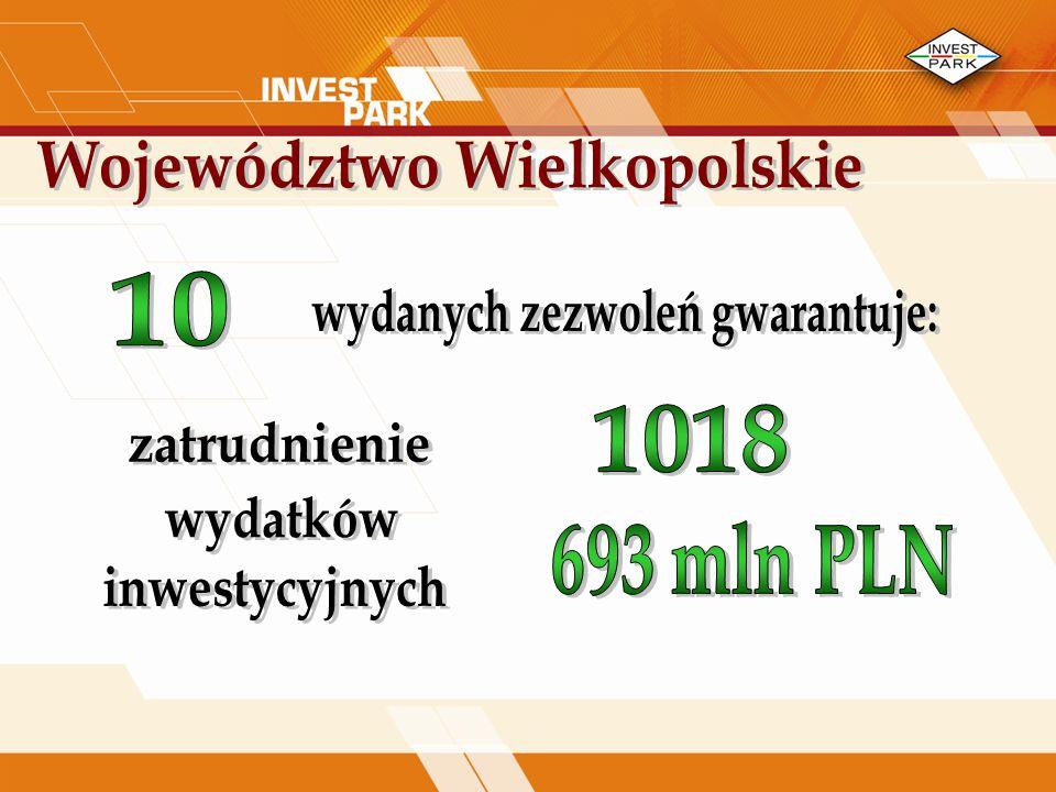 Województwo Wielkopolskie wydanych zezwoleń gwarantuje: