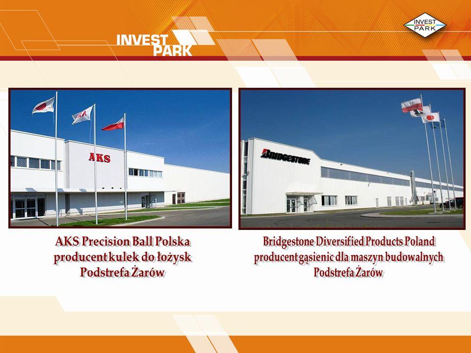 AKS Precision Ball Polska producent kulek do łożysk Podstrefa Żarów