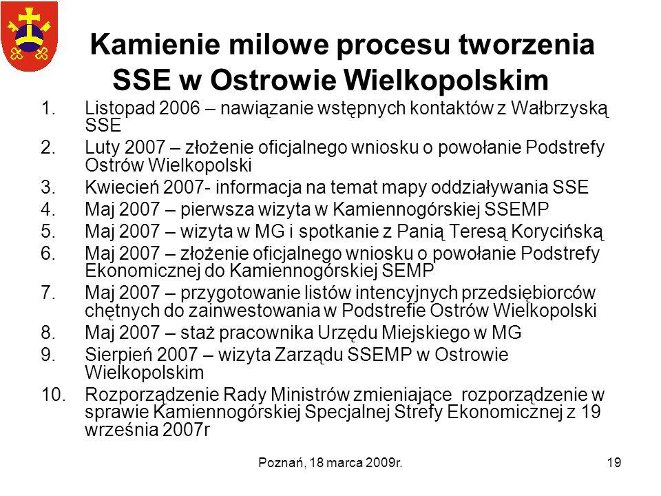Kamienie milowe procesu tworzenia SSE w Ostrowie Wielkopolskim