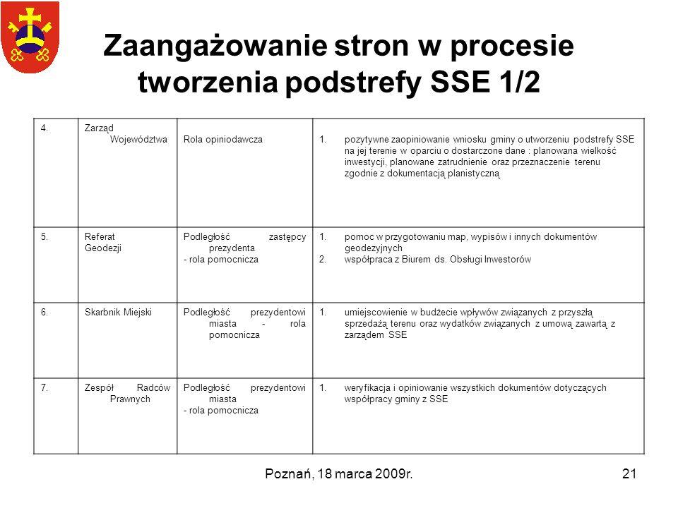 Zaangażowanie stron w procesie tworzenia podstrefy SSE 1/2