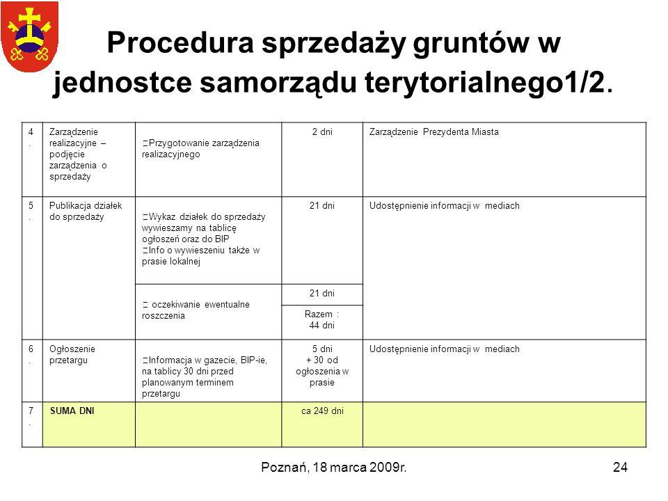 Procedura sprzedaży gruntów w jednostce samorządu terytorialnego1/2.