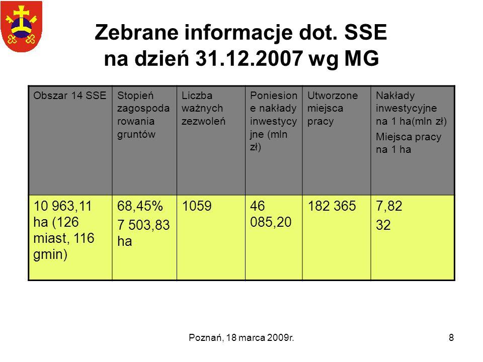 Zebrane informacje dot. SSE na dzień 31.12.2007 wg MG