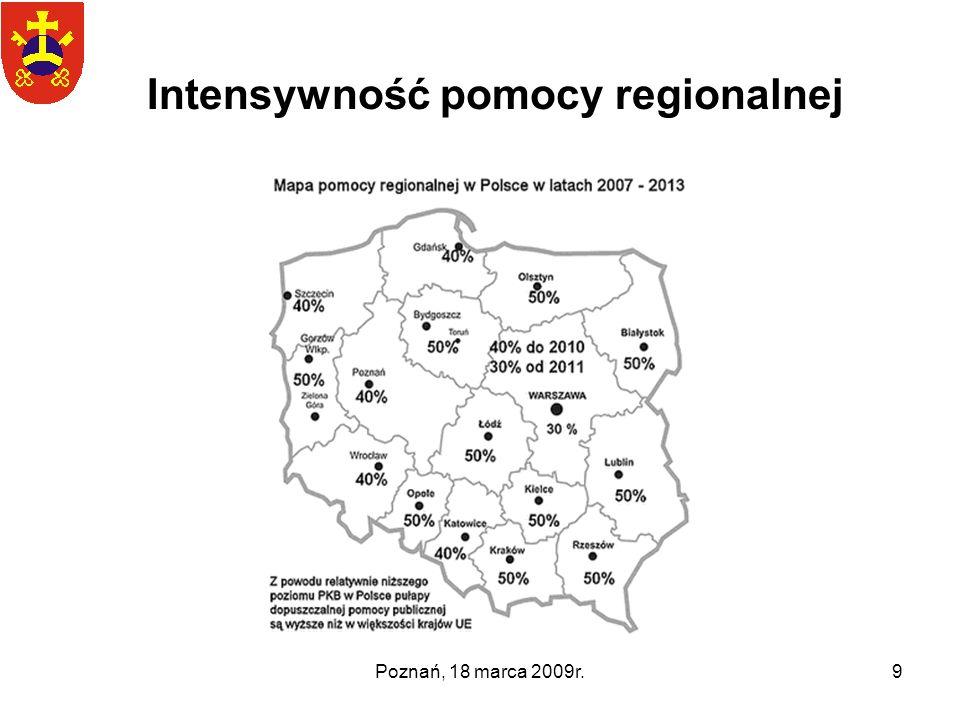 Intensywność pomocy regionalnej