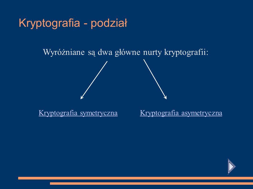 Kryptografia - podział