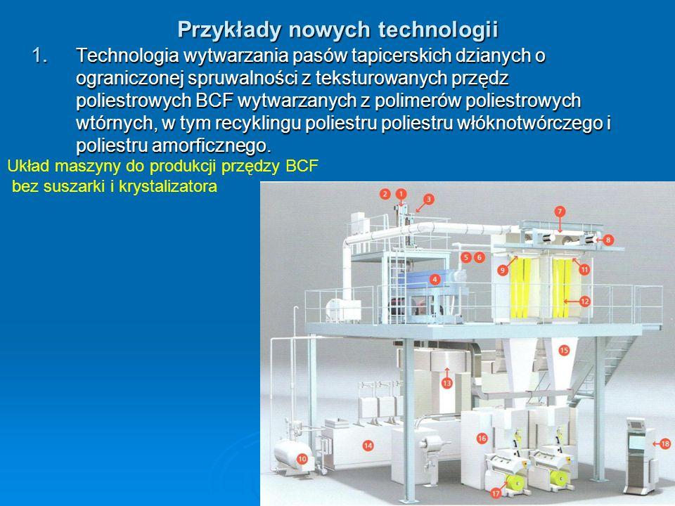 Przykłady nowych technologii