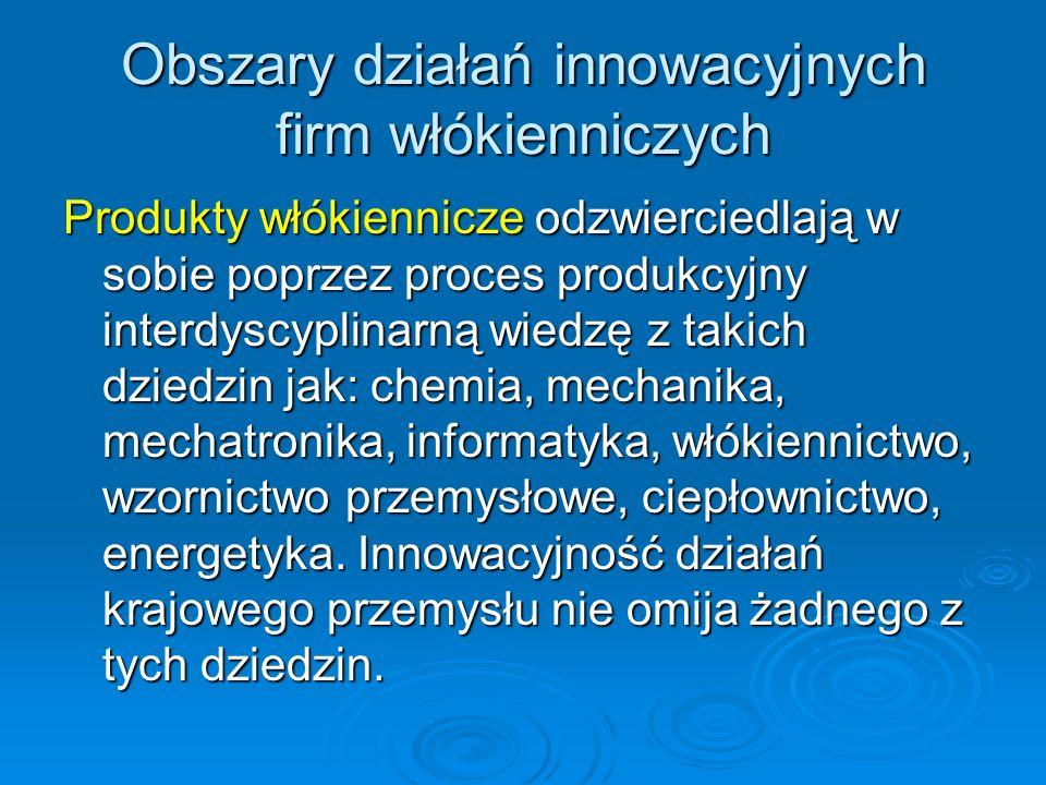Obszary działań innowacyjnych firm włókienniczych