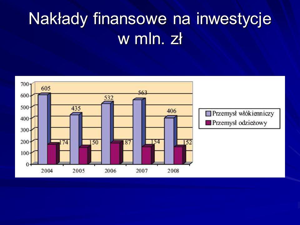 Nakłady finansowe na inwestycje w mln. zł