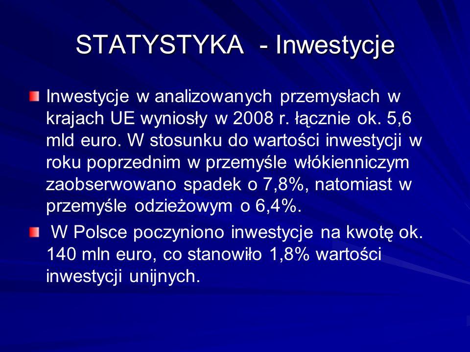STATYSTYKA - Inwestycje