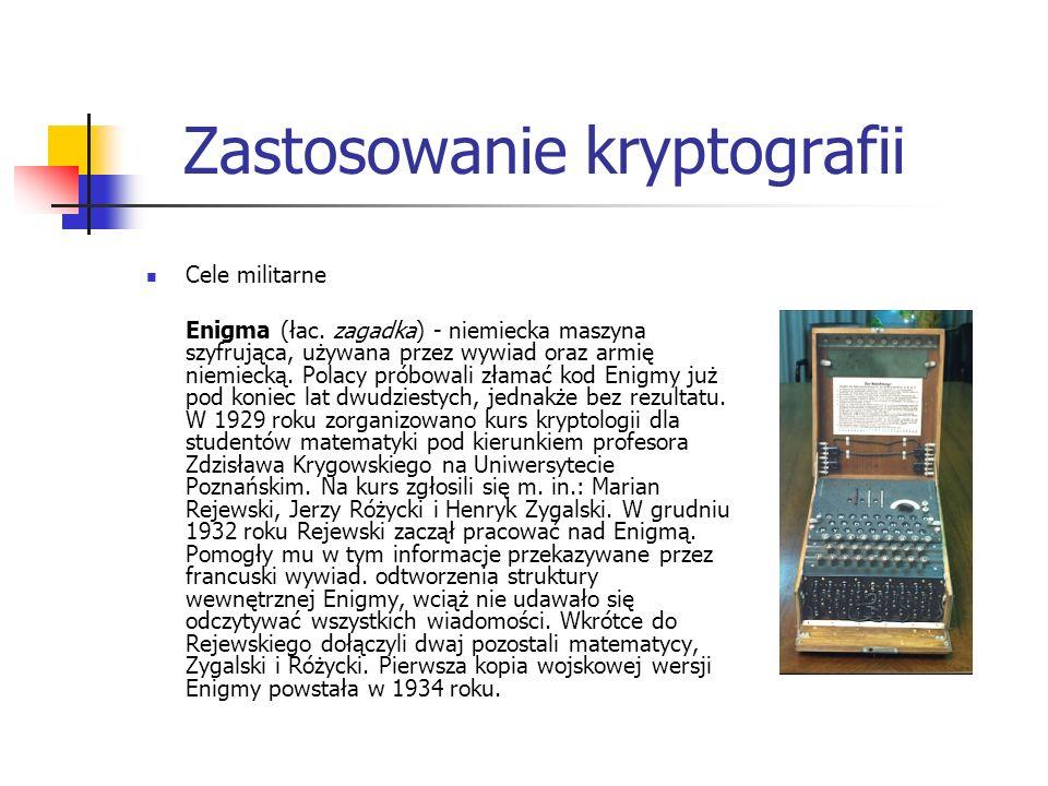 Zastosowanie kryptografii