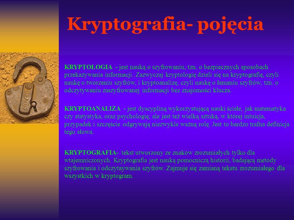 Kryptografia- pojęcia