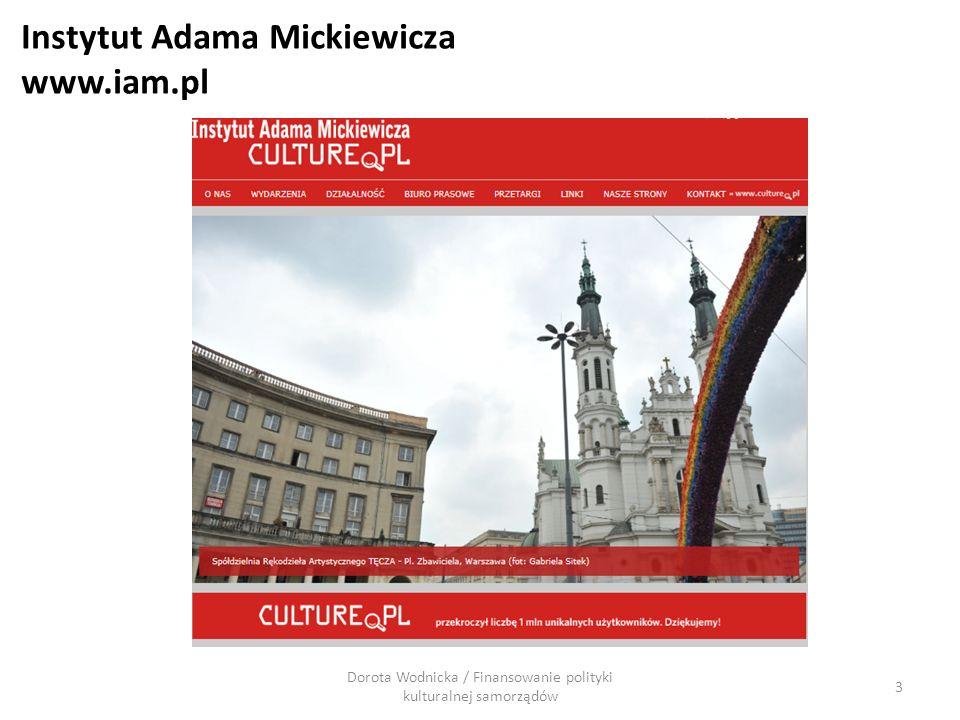 Instytut Adama Mickiewicza www.iam.pl