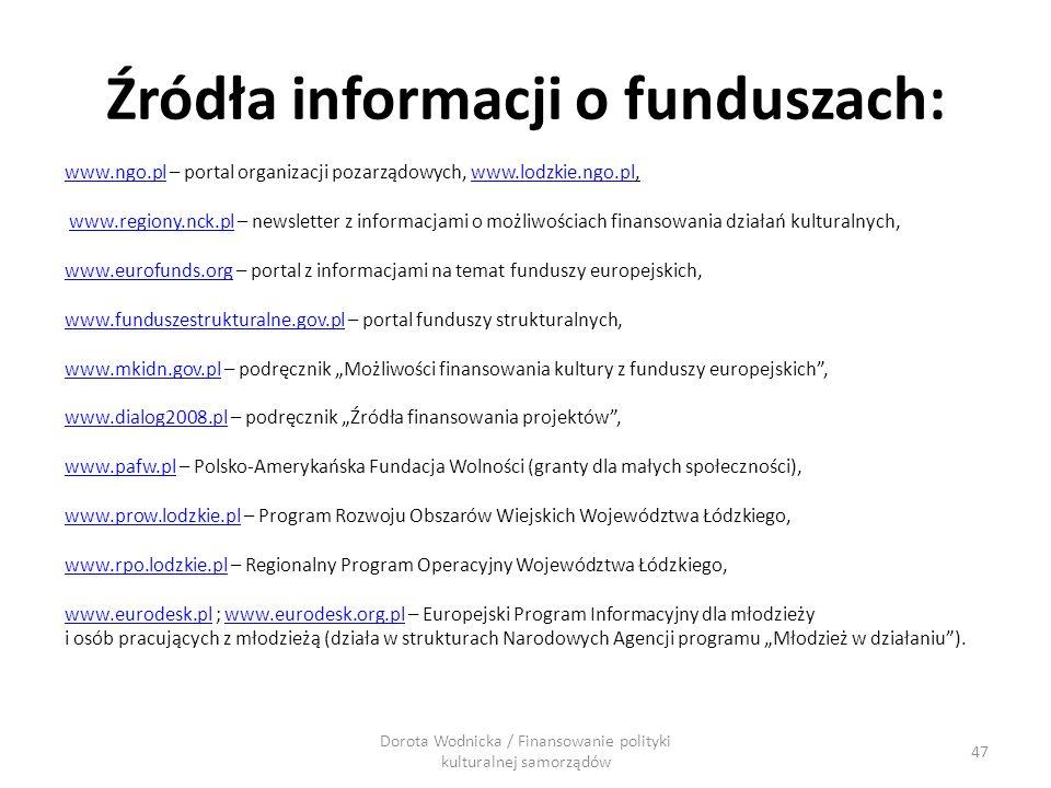 Źródła informacji o funduszach: