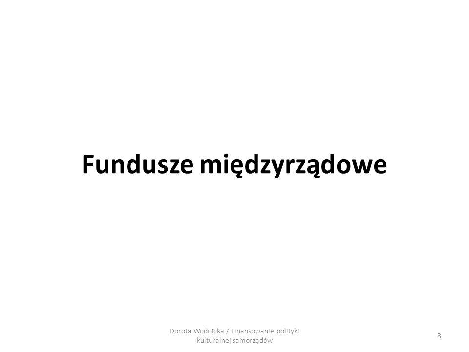 Fundusze międzyrządowe