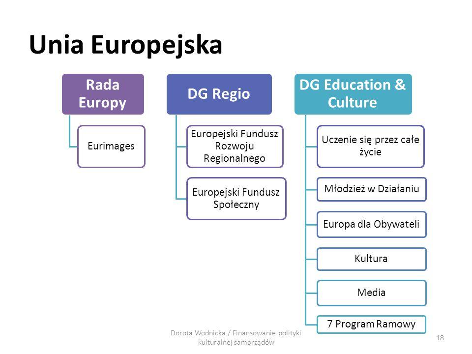Unia Europejska Rada Europy DG Regio DG Education & Culture