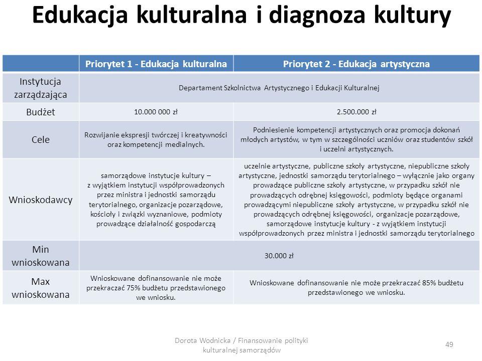Edukacja kulturalna i diagnoza kultury