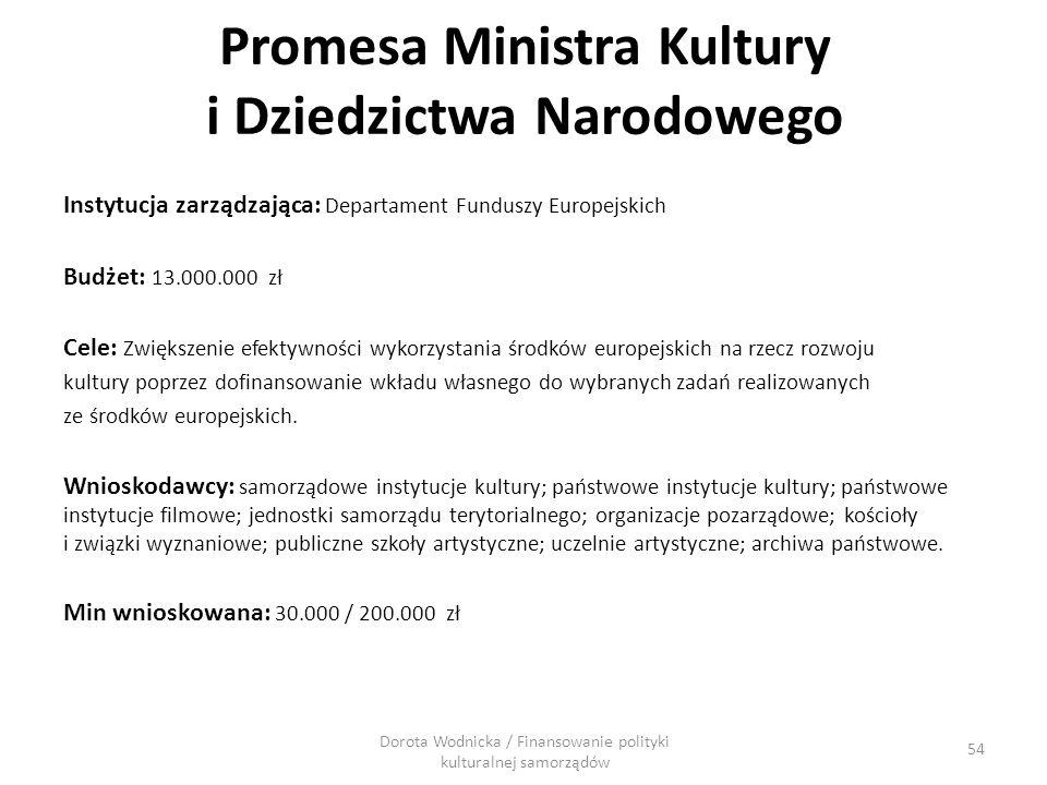 Promesa Ministra Kultury i Dziedzictwa Narodowego