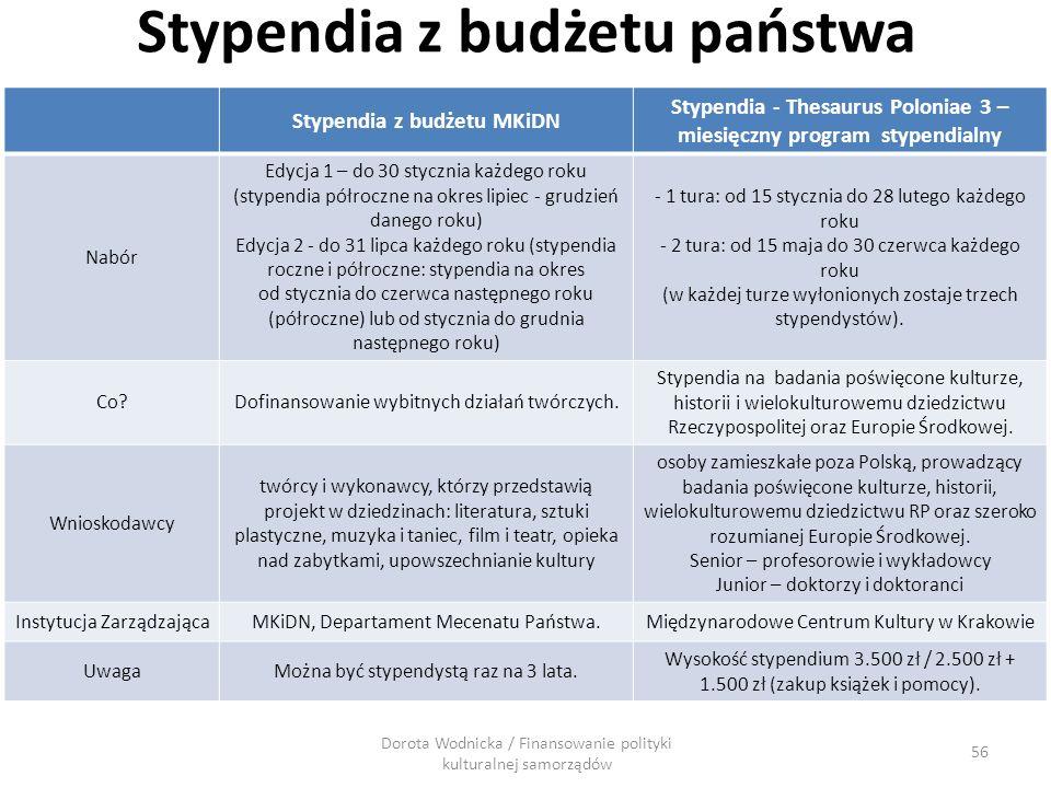 Stypendia z budżetu państwa