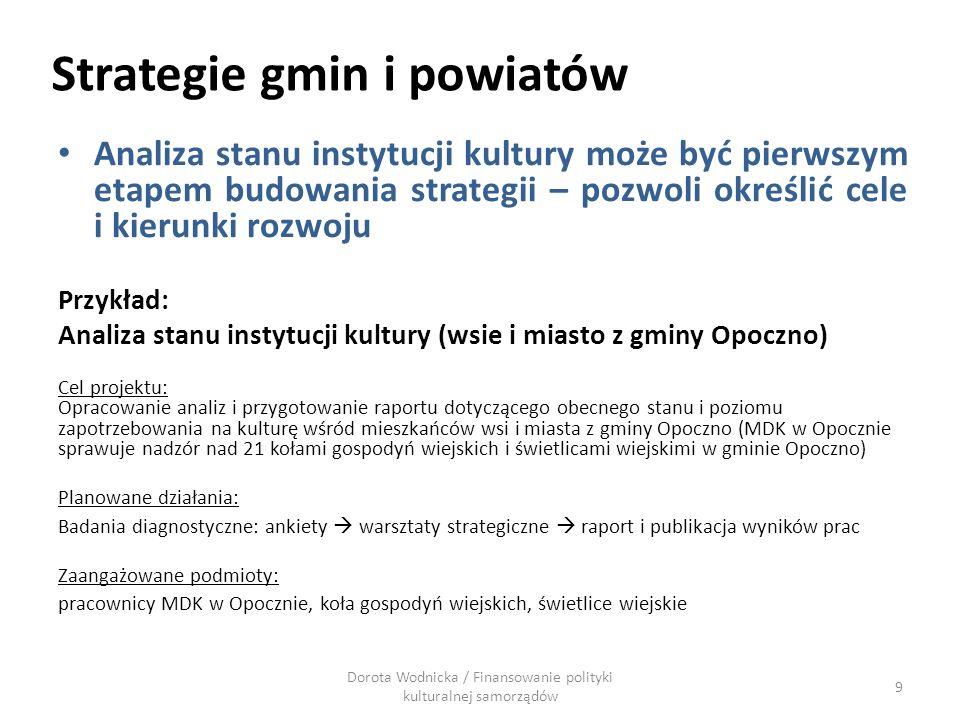 Strategie gmin i powiatów