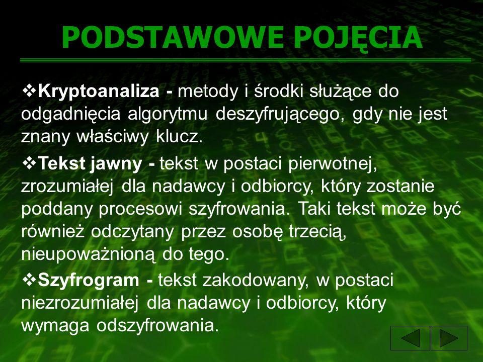 PODSTAWOWE POJĘCIA Kryptoanaliza - metody i środki służące do odgadnięcia algorytmu deszyfrującego, gdy nie jest znany właściwy klucz.