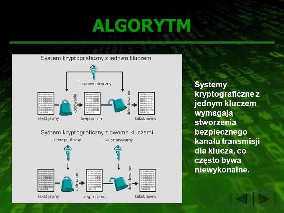 ALGORYTMSystemy kryptograficzne z jednym kluczem wymagają stworzenia bezpiecznego kanału transmisji dla klucza, co często bywa niewykonalne.