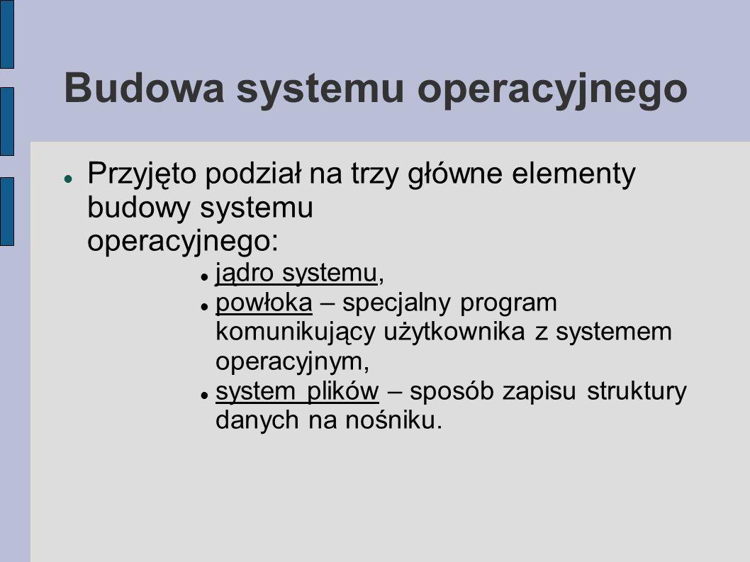 Budowa systemu operacyjnego