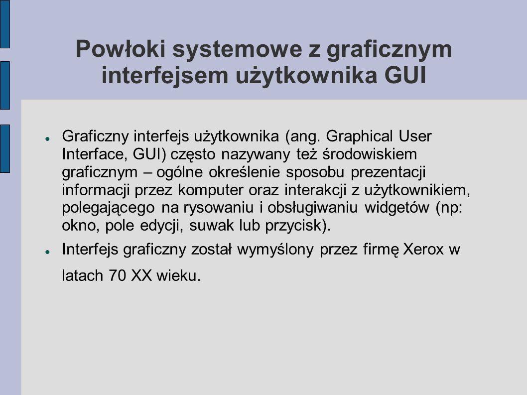 Powłoki systemowe z graficznym interfejsem użytkownika GUI