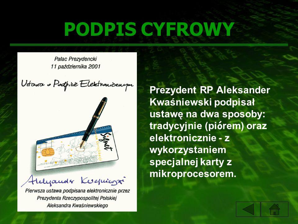 PODPIS CYFROWY
