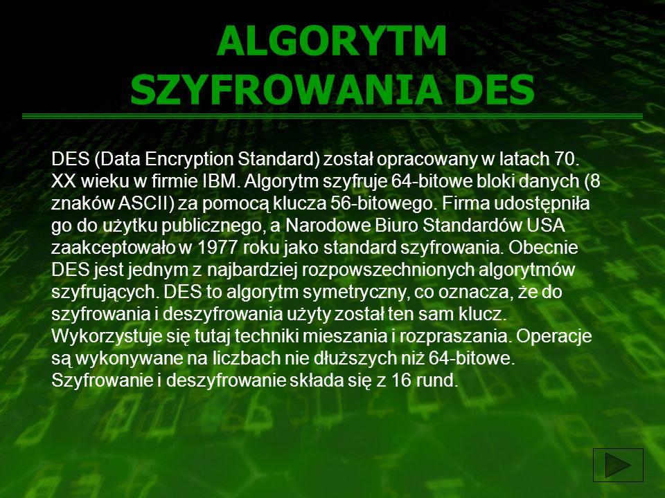 ALGORYTM SZYFROWANIA DES
