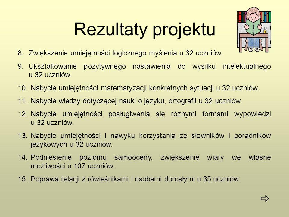 Rezultaty projektu Zwiększenie umiejętności logicznego myślenia u 32 uczniów.