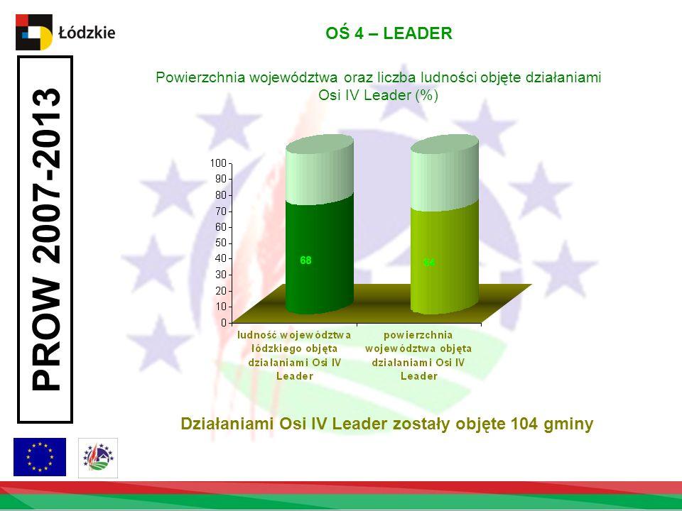 Działaniami Osi IV Leader zostały objęte 104 gminy