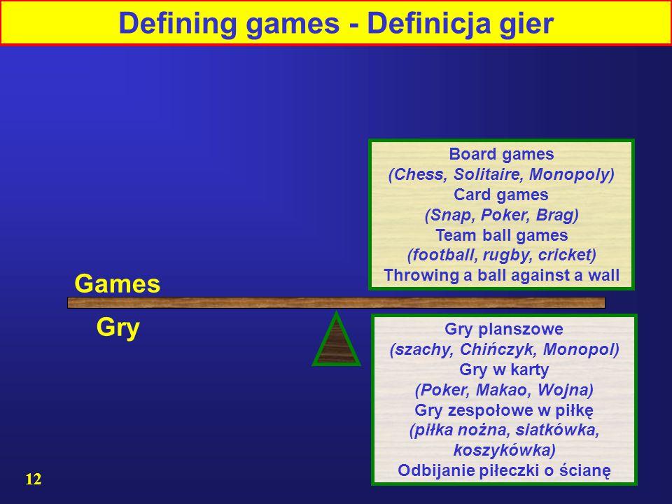 Defining games - Definicja gier