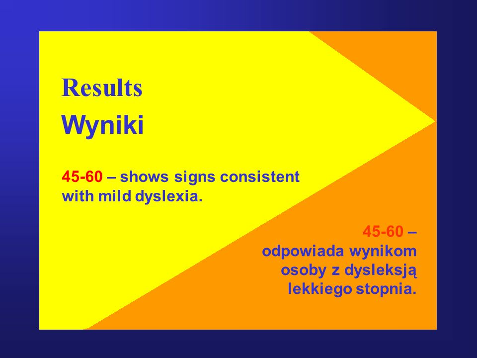 Results Wyniki 45-60 – shows signs consistent with mild dyslexia.