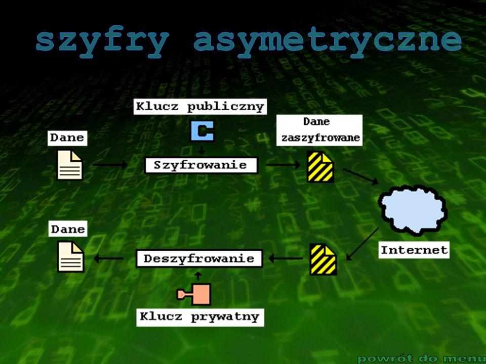 szyfry asymetryczne powrót do menu