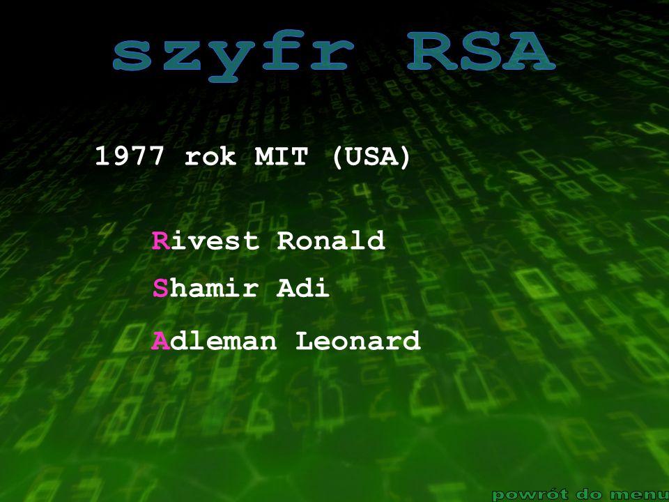 szyfr RSA powrót do menu 1977 rok MIT (USA) Rivest Ronald Shamir Adi