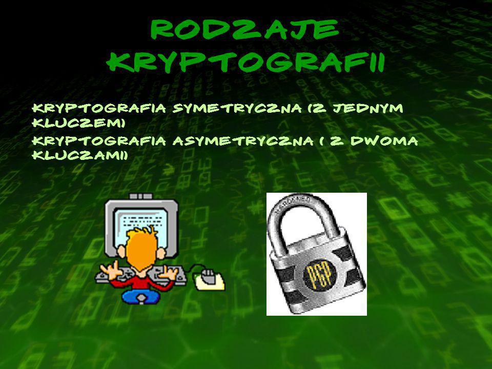 Rodzaje kryptografii Kryptografia Symetryczna (z jednym kluczem)