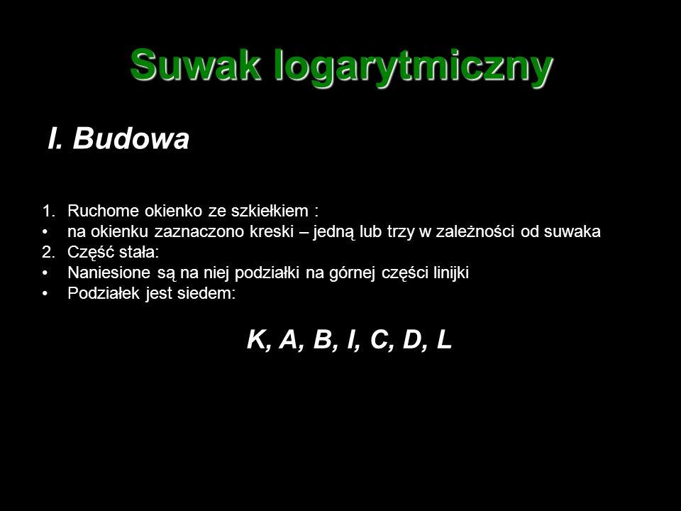 Suwak logarytmiczny I. Budowa K, A, B, I, C, D, L