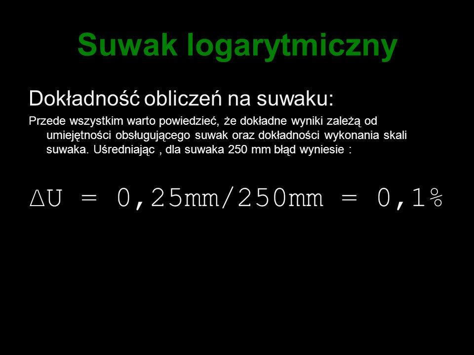 Suwak logarytmiczny ∆U = 0,25mm/250mm = 0,1%