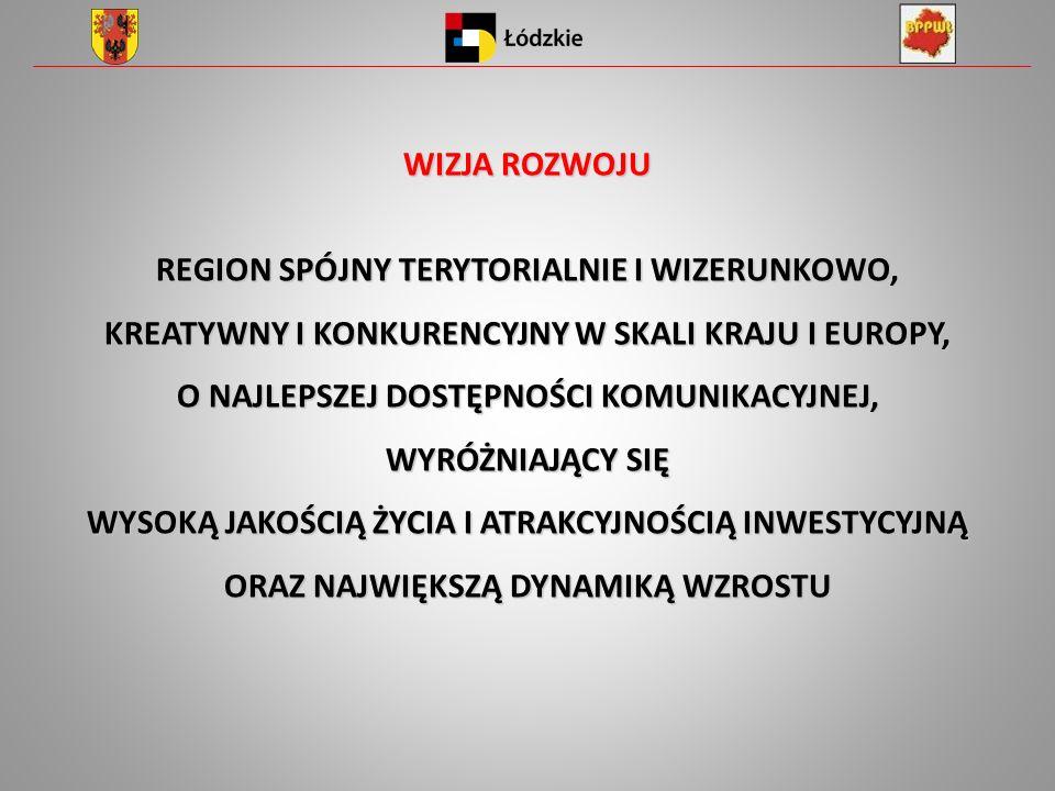 REGION SPÓJNY TERYTORIALNIE I WIZERUNKOWO,