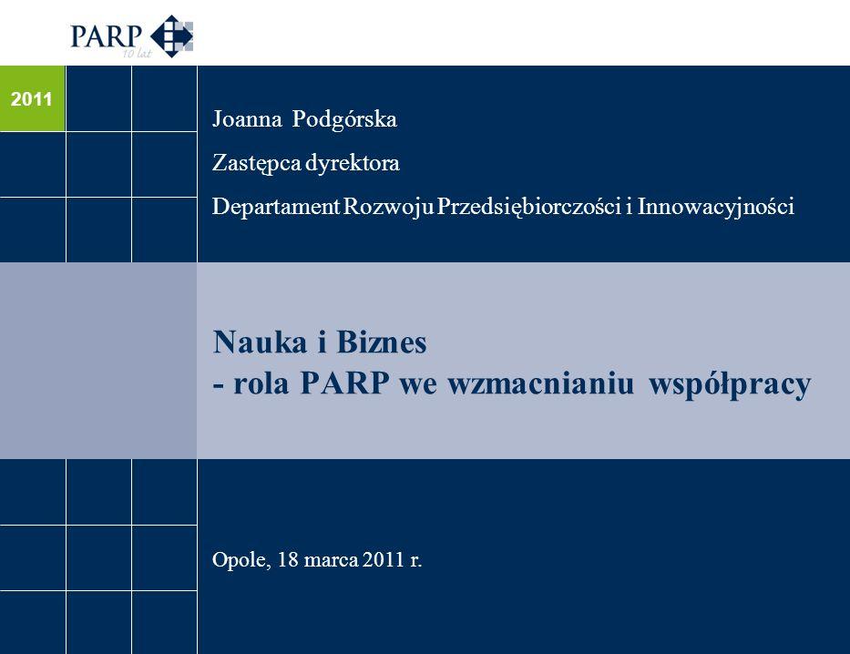 Nauka i Biznes - rola PARP we wzmacnianiu współpracy