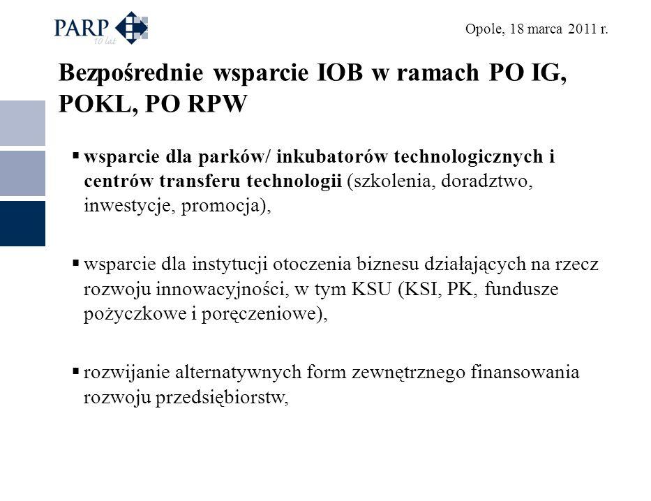 Bezpośrednie wsparcie IOB w ramach PO IG, POKL, PO RPW