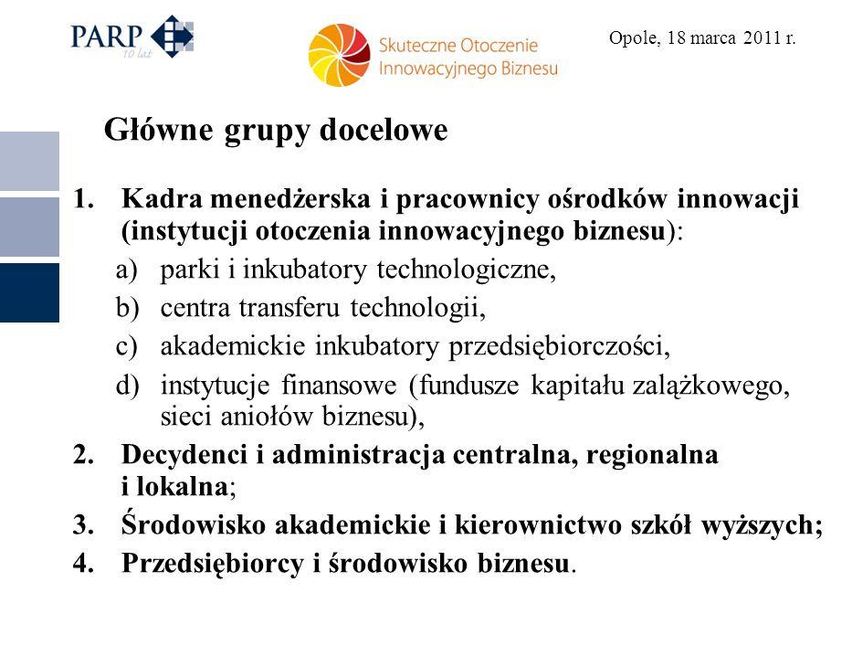 Główne grupy docelowe Kadra menedżerska i pracownicy ośrodków innowacji (instytucji otoczenia innowacyjnego biznesu):