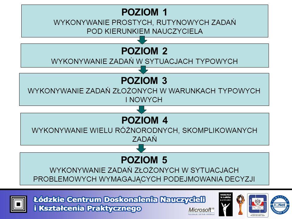 POZIOM 1 POZIOM 3 POZIOM 4 POZIOM 5